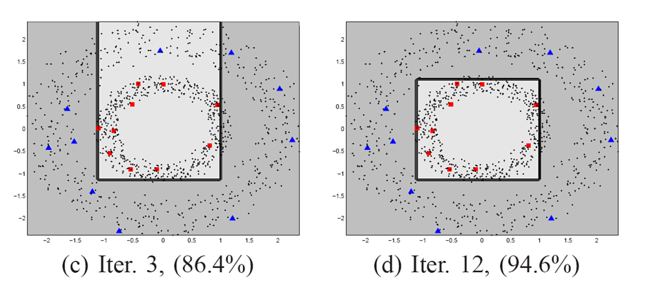 clustering phd thesis Non-redundant overlapping clustering: algorithms and applications truong, duy tin (2013) non-redundant overlapping clustering: algorithms and applications phd thesis, university of trento.